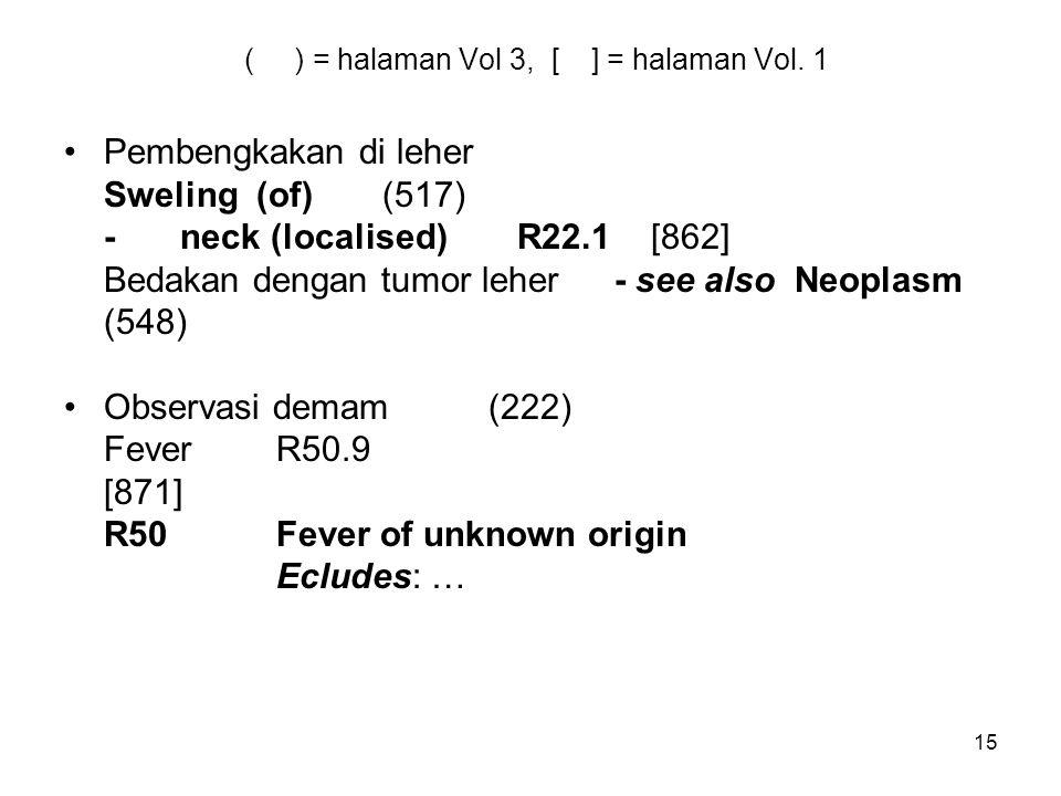 ( ) = halaman Vol 3, [ ] = halaman Vol. 1